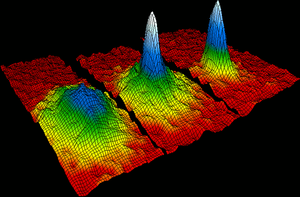 Image of Bose Einstein Condensate. Part of the Qwiz5 series by Qwiz Quizbowl Camp, written to help quiz bowl teams power more tossups!