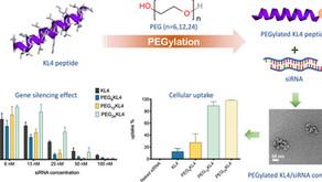 Our new paper in Molecular Pharmaceutics