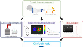Our new paper in Trends in Pharmacological Sciences