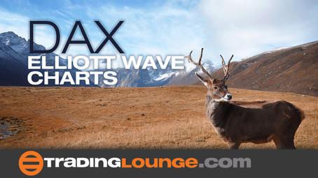 DAX Elliott Wave Charts