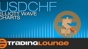 USDCHF Elliott Wave Charts