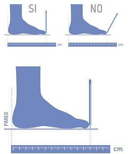 Como medir tu pie.png