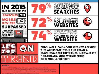 The Importance of Mobile Website Optimisation