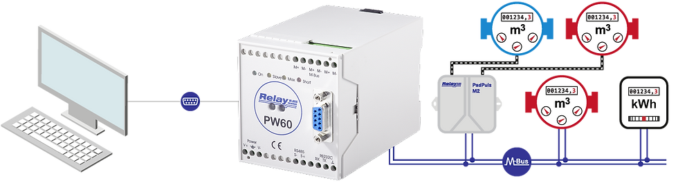 Level-Converter PW60 Flow | Relay Australia | M-Bus | Automation Industries