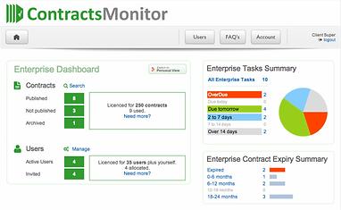 ContractsMonitor Screenshot