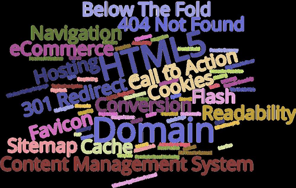 Web design term word cloud