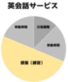 円グラフ3.png