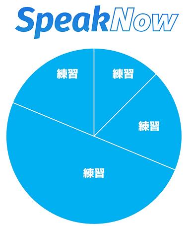 円グラフ4.png