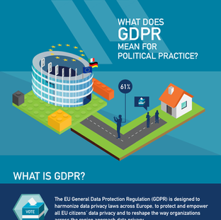 GDPR (infographic)