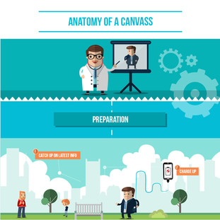Anatomy of a canvass (infographic)