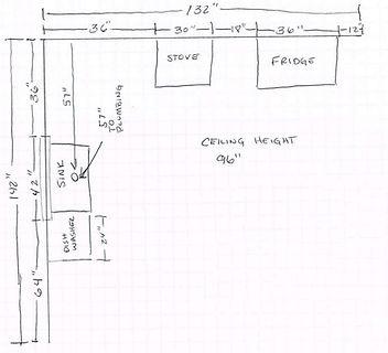 how to sketch a kitchen floor plan.jpg