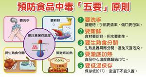 預防食品中毒五要原則
