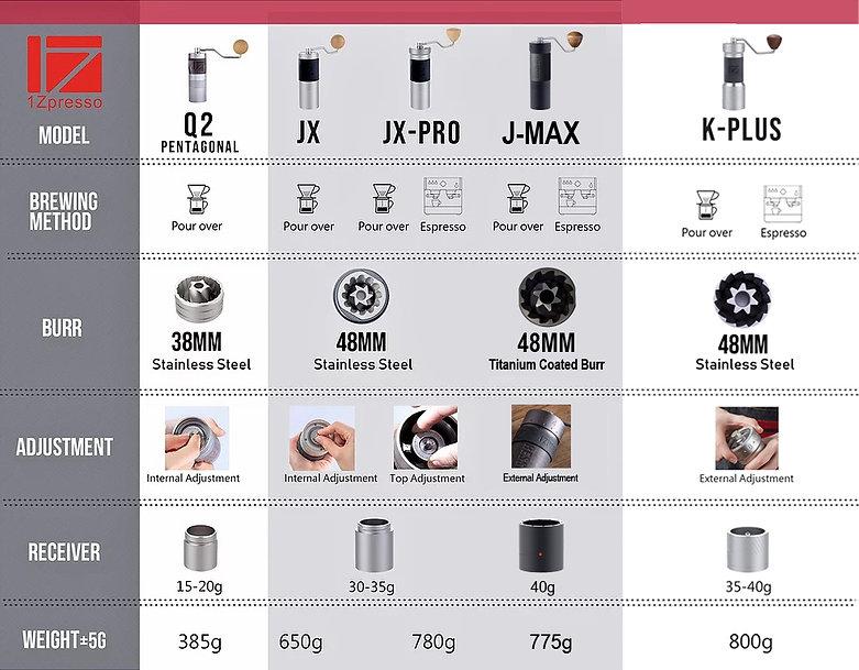 Q2 JX JXPRO JMAX KPLUS.jpg
