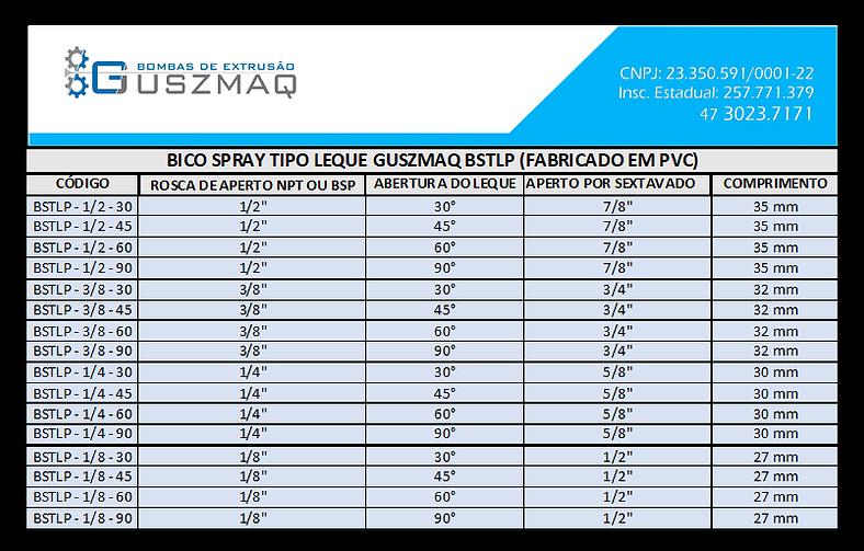 Tabela Bico Spray GUSZMAQ BSTLP - Fabric