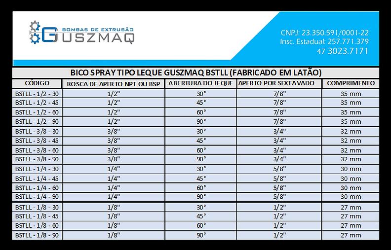 Tabela_Bico_Spray_GUSZMAQ_BSTL_-_Fabrica