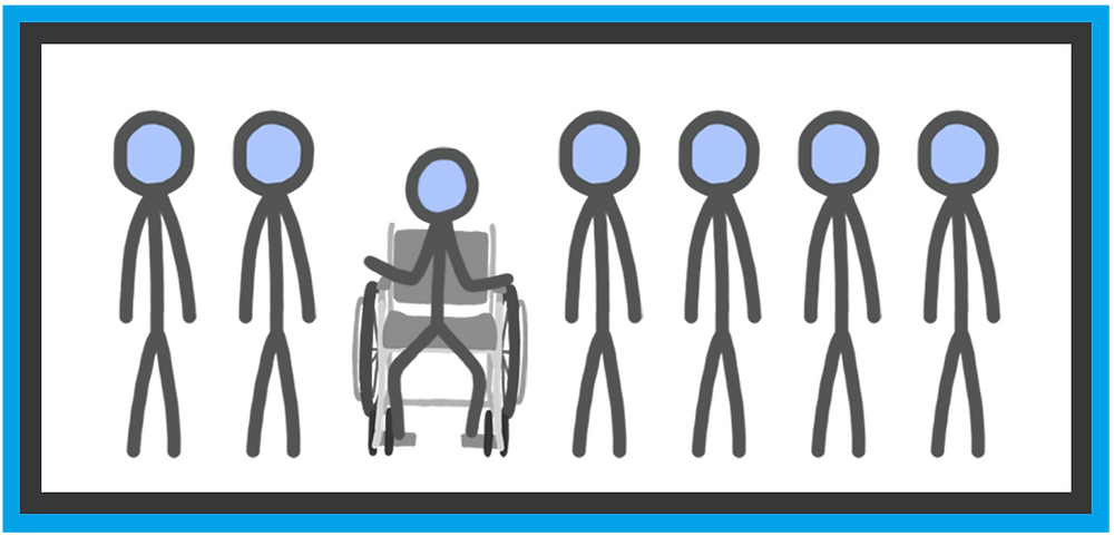 7 stick figure drawings with blue heads. One of them a person in a wheelchair.