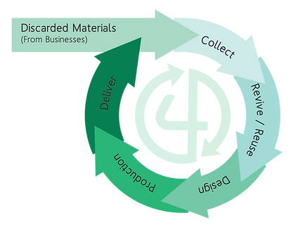 Re4m-Circular-Economy-white-01.png