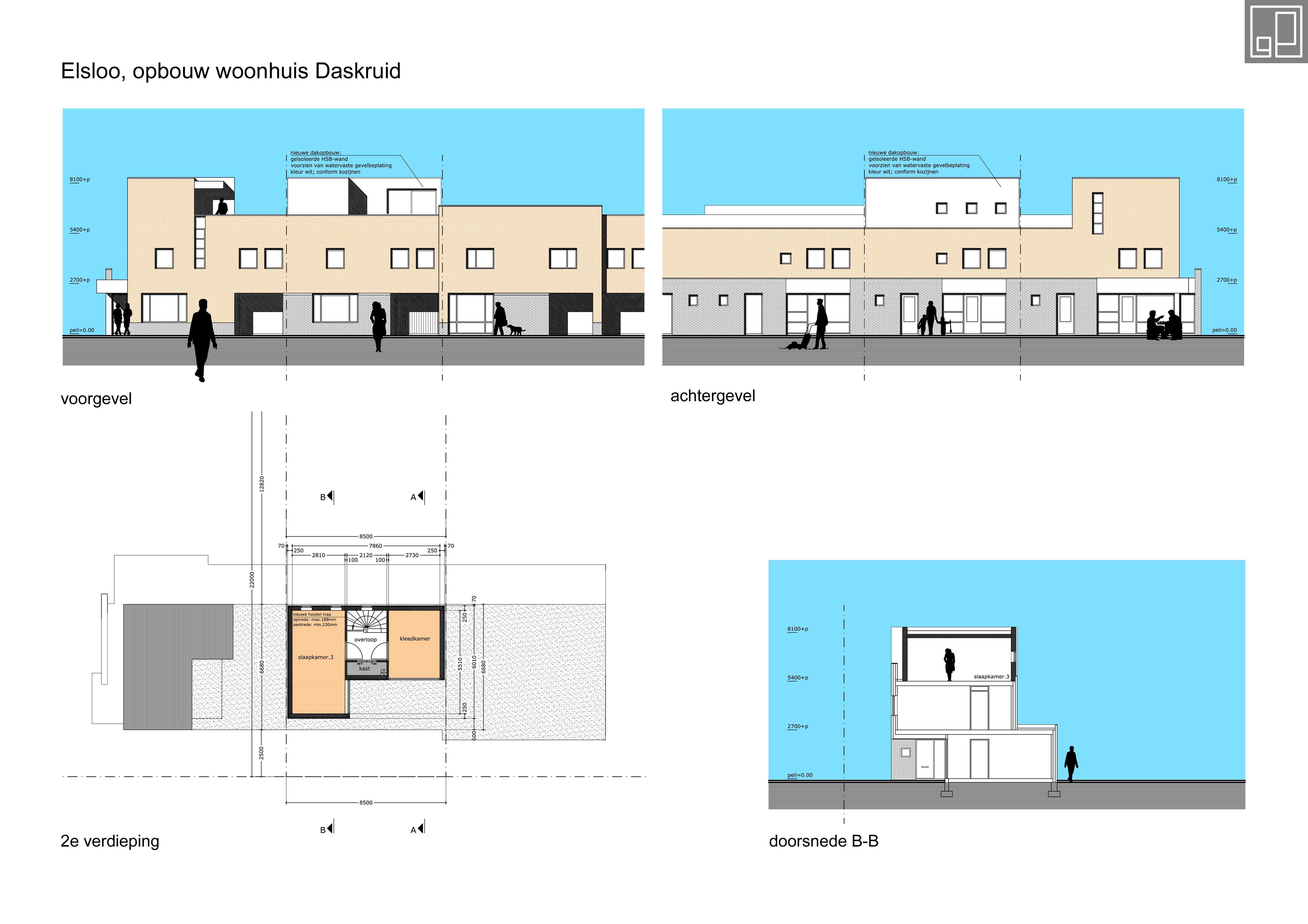 Uitbreiding woonhuis Elsloo