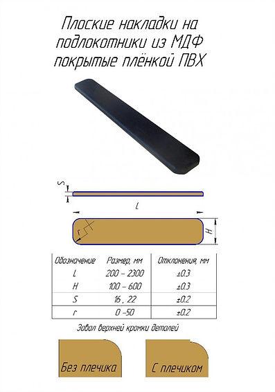 Подлокотники, наклаки на мягкую мебель от производителя
