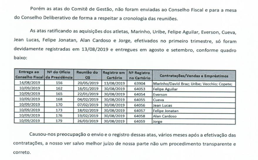 Transparência segue em falta no Santos; entenda com exemplo de Cueva