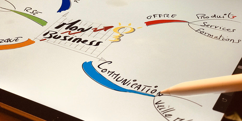 Atelier Mind Mapping