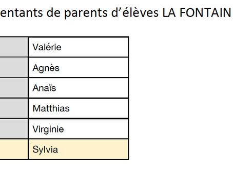 Vos élus APE FCPE sur les 3 écoles