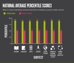 homeschool stats 2.jpg