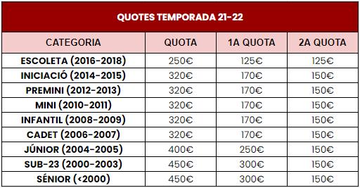 Quotes temporada 2021/2022