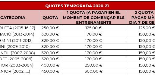 Quotes 2020/2021