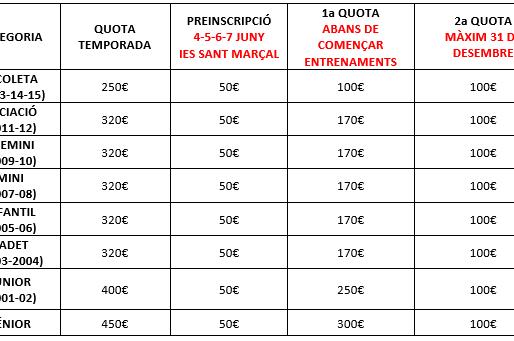 QUOTES TEMPORADA 2018/19