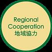 地域連携活動-相関図-Mark地域協力.png