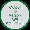 地域連携活動-相関図-Markアウトプット.png