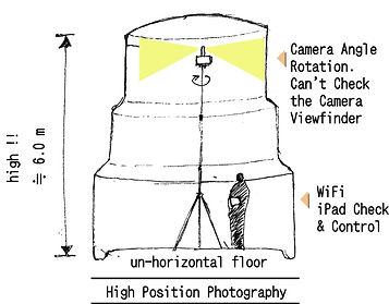 撮影手法-高所撮影-AI.jpg