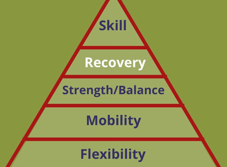 Using COVID19 To Grow Our Athletes