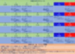 今週のやせヨガ.ods - OpenOffice Calc 2020_07_01