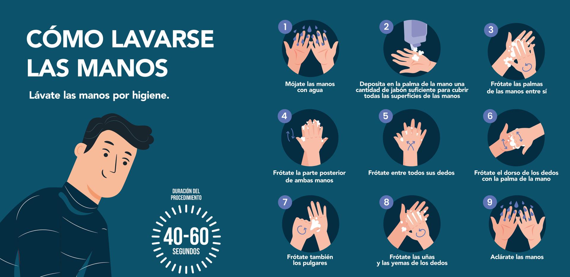 Como lavar as mãos!