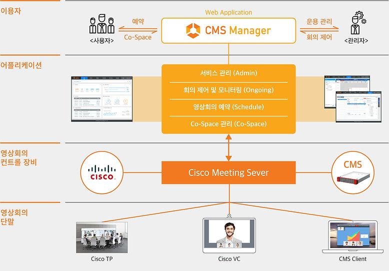 cms_table.jpg