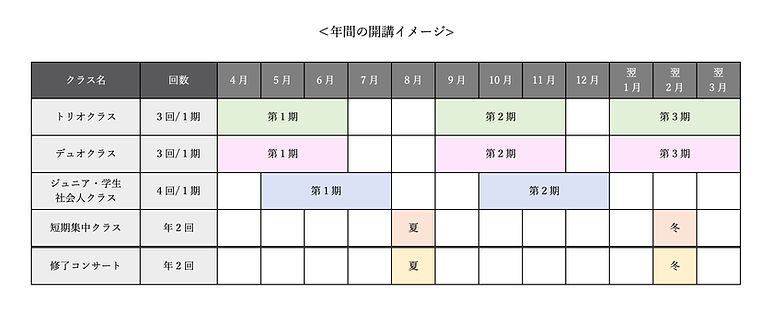年間の開講イメージ.jpg