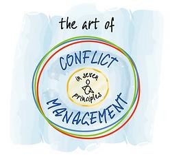 EN_conflictmanagement_wit.png