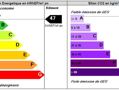 Etude énergétique du projet Leccinô