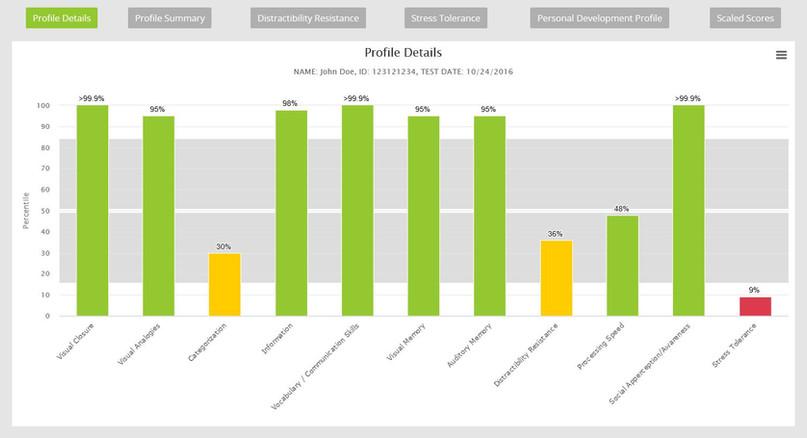 Mezure Profile Details Graph.JPG
