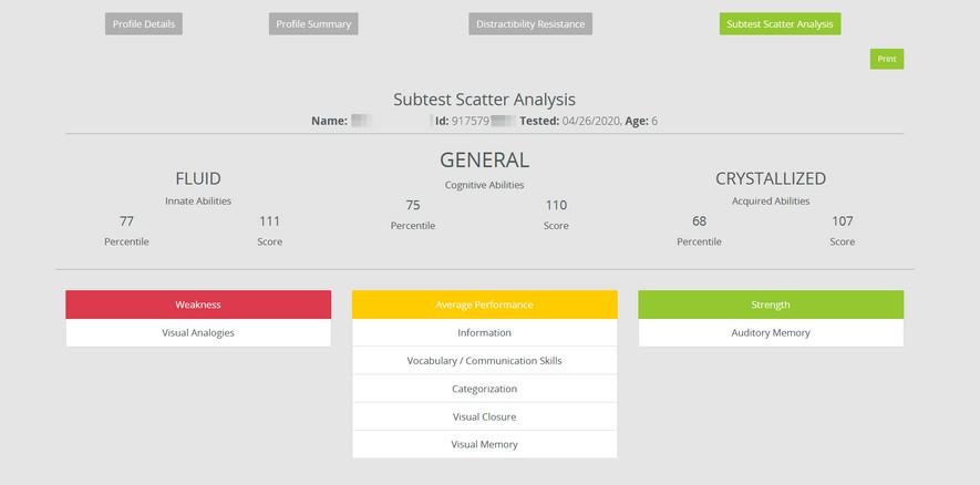 Mezure Subtest Scatter Analysis Graph (2