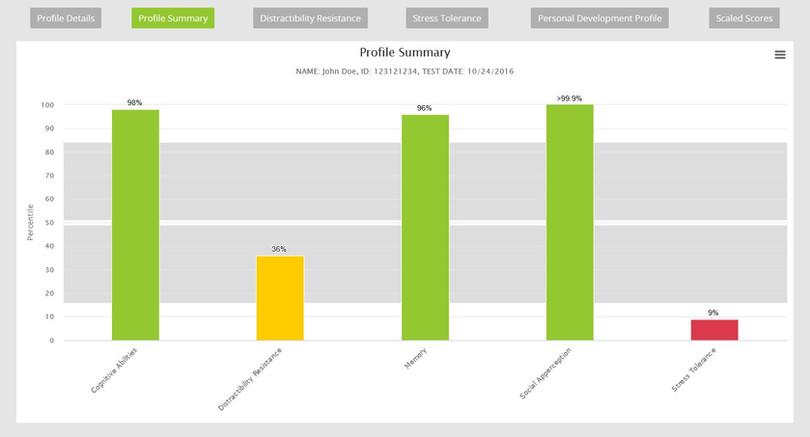 Mezure Profile Summary Graph.JPG