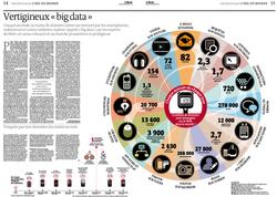 Bigdata-1