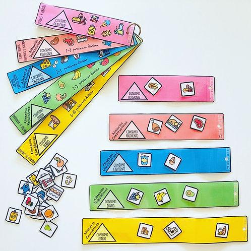 Piràmide dels aliments (català)