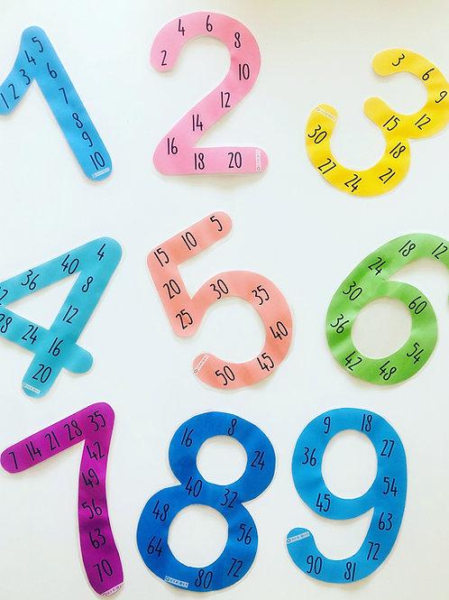Tablas de multiplicar aula