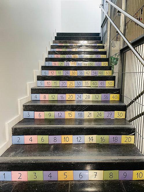 Escaleras de multiplicaciones
