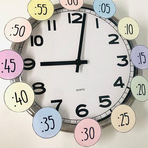 Minutos del reloj