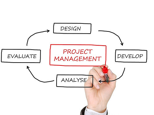Project Management Advanced