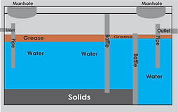 Grease Trap Illustration.png
